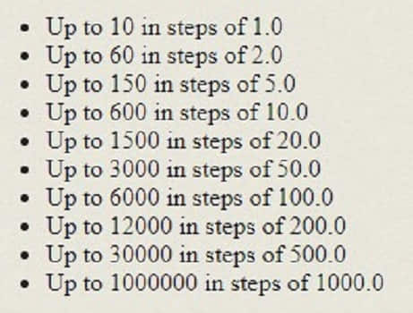 comprar-subastas-de-monedas-Tramos 2