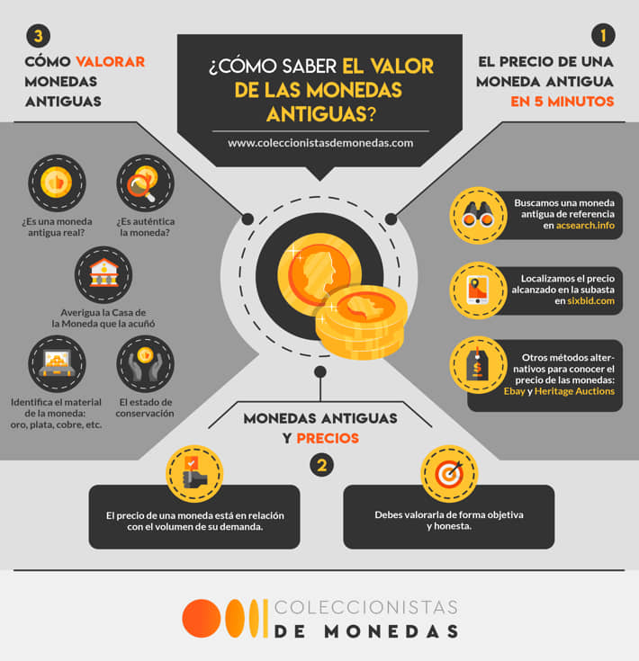 Infografía_paso_paso_valor_monedas